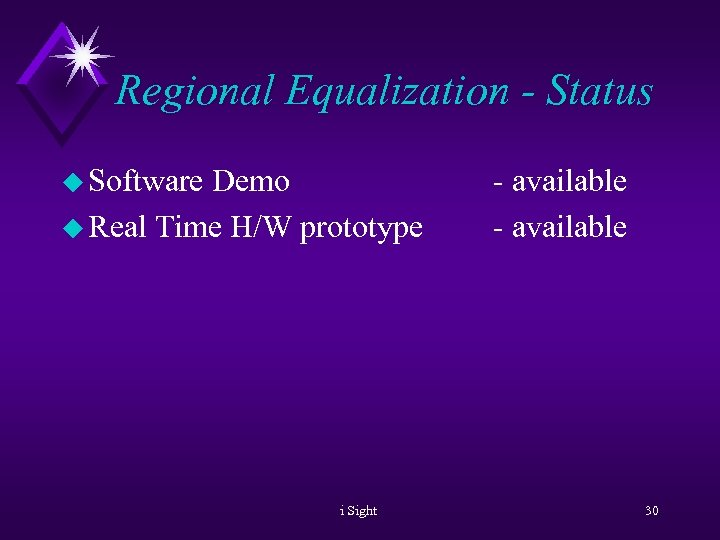 Regional Equalization - Status u Software Demo u Real Time H/W prototype i Sight
