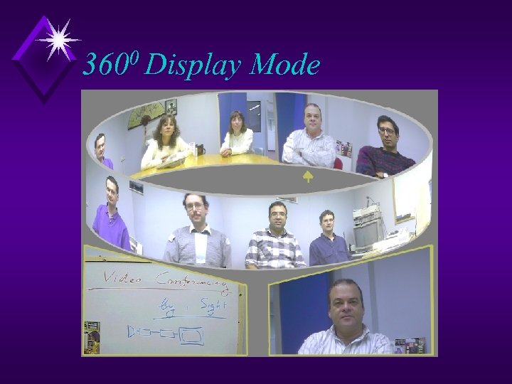 3600 Display Mode