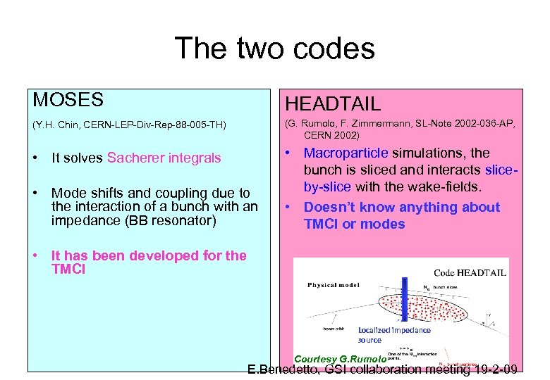 The two codes MOSES HEADTAIL (Y. H. Chin, CERN-LEP-Div-Rep-88 -005 -TH) (G. Rumolo, F.