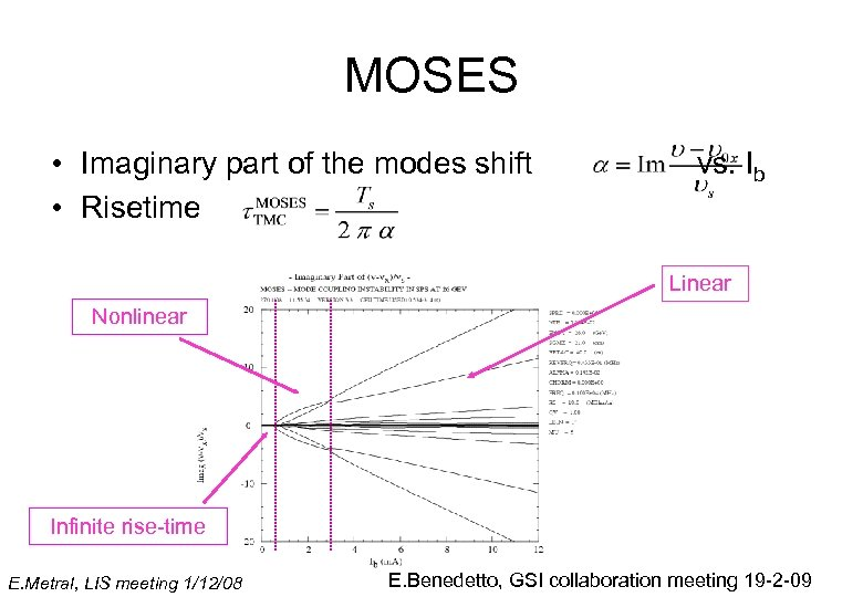 MOSES • Imaginary part of the modes shift • Risetime vs. Ib Linear Nonlinear
