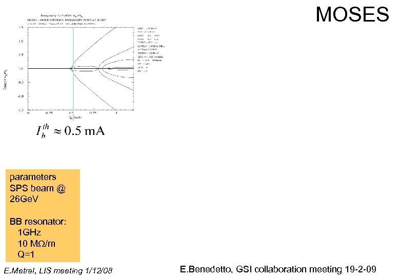 MOSES parameters SPS beam @ 26 Ge. V BB resonator: 1 GHz 10 MW/m