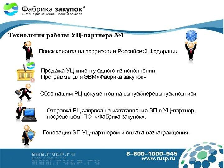 Технология работы УЦ-партнера № 1 Поиск клиента на территории Российской Федерации Продажа УЦ клиенту