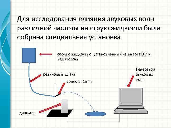 Для исследования влияния звуковых волн различной частоты на струю жидкости была собрана специальная установка.