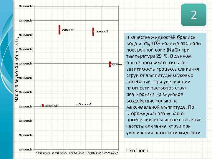 Основной 2 Основной Частота звуковой волны в Гц Основной Основной Основной В качестве жидкостей