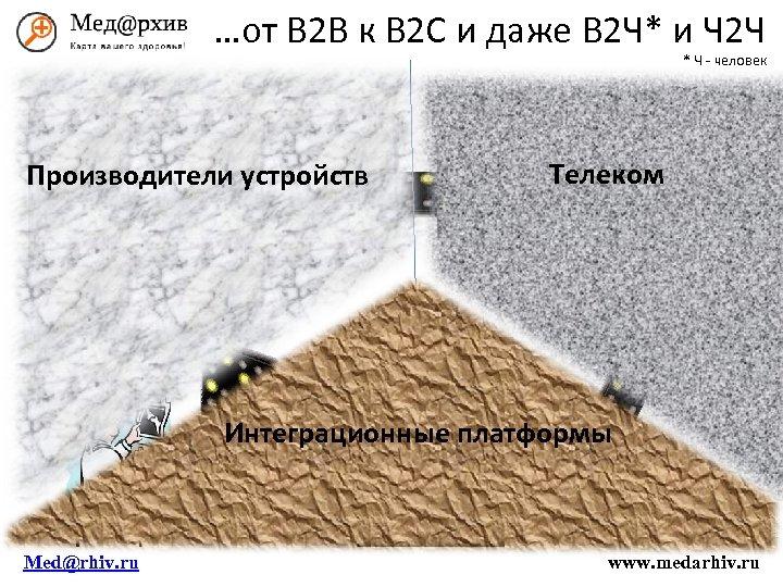 …от B 2 B к B 2 C и даже B 2 Ч* и
