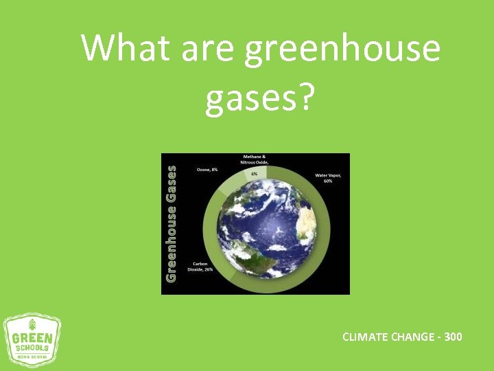 What are greenhouse gases? CLIMATE CHANGE - 300
