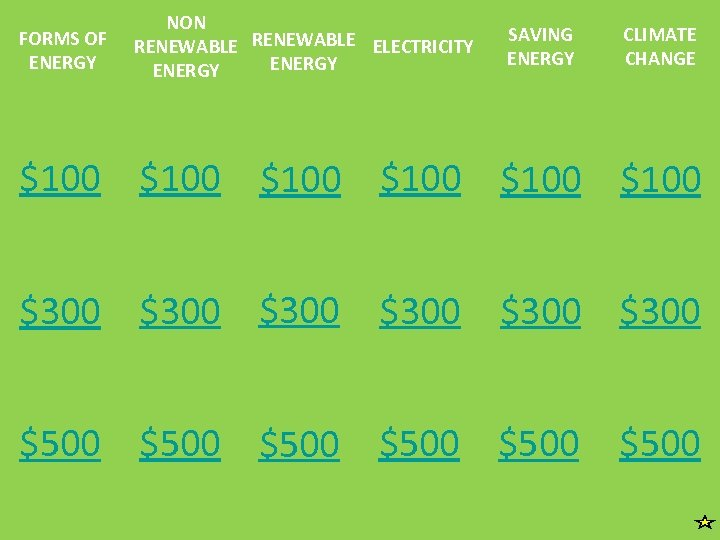 FORMS OF ENERGY NON RENEWABLE ELECTRICITY ENERGY SAVING ENERGY CLIMATE CHANGE $100 $100 $300