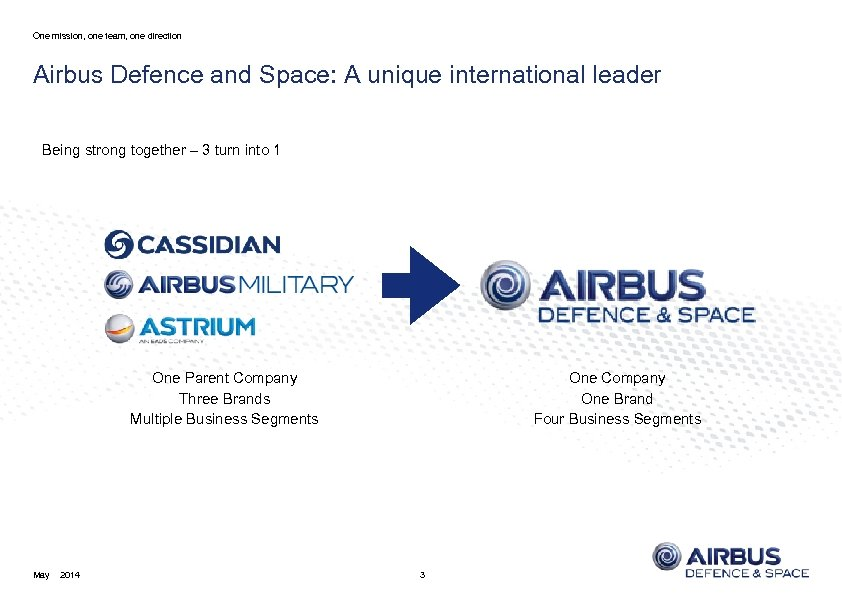 One mission, one team, one direction Airbus Defence and Space: A unique international leader