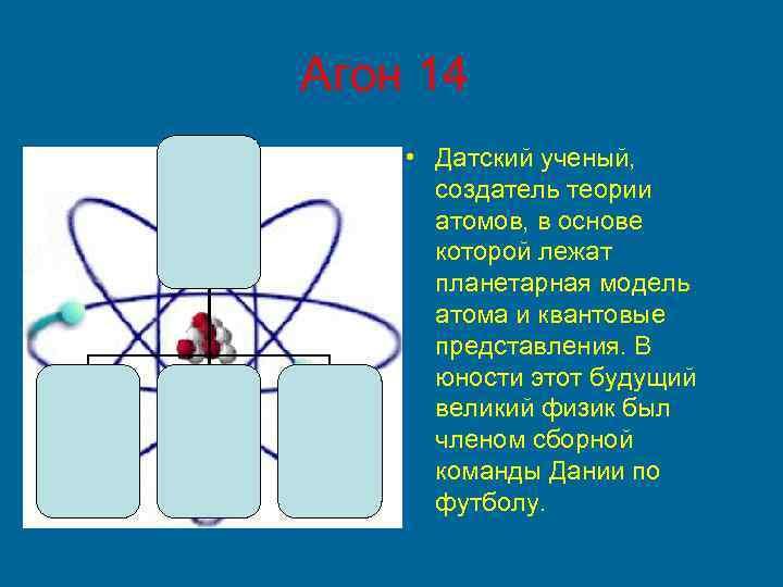 Агон 14 • Датский ученый, создатель теории атомов, в основе которой лежат планетарная модель