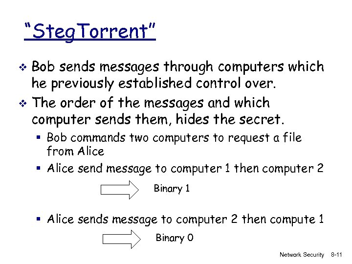 """""""Steg. Torrent"""" Bob sends messages through computers which he previously established control over. v"""