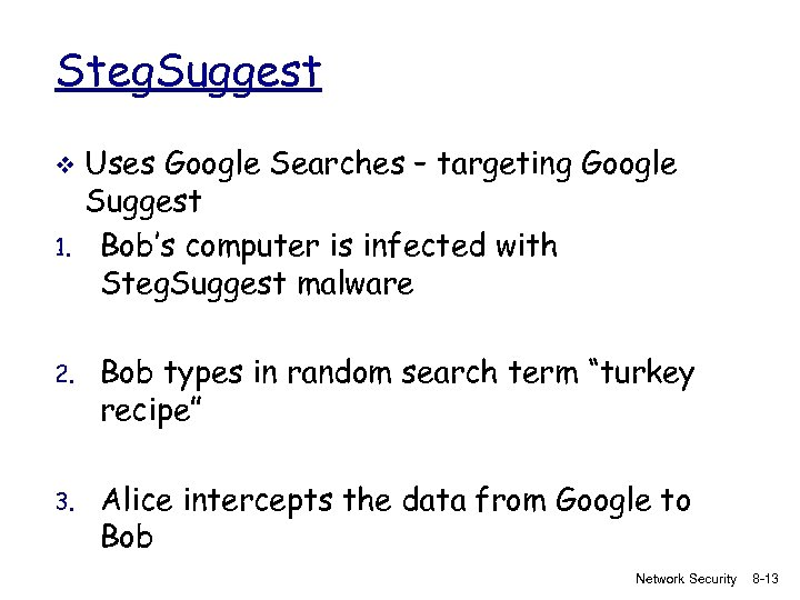 Steg. Suggest v 1. Uses Google Searches – targeting Google Suggest Bob's computer is