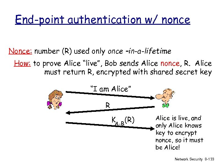 End-point authentication w/ nonce Nonce: number (R) used only once –in-a-lifetime How: to prove
