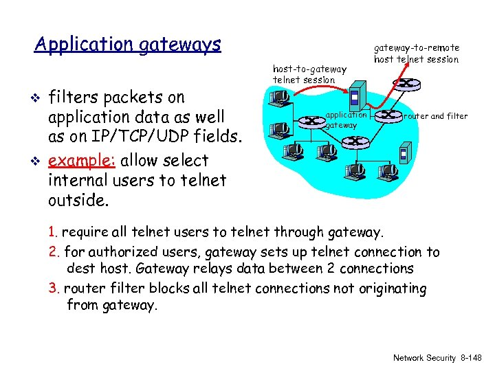 Application gateways v v filters packets on application data as well as on IP/TCP/UDP