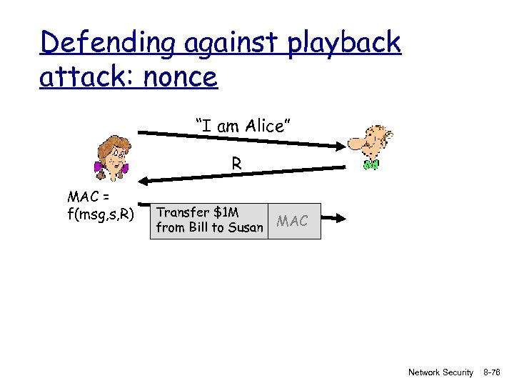 """Defending against playback attack: nonce """"I am Alice"""" R MAC = f(msg, s, R)"""