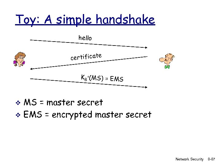 Toy: A simple handshake hello certificate KB +(MS) = EMS MS = master secret