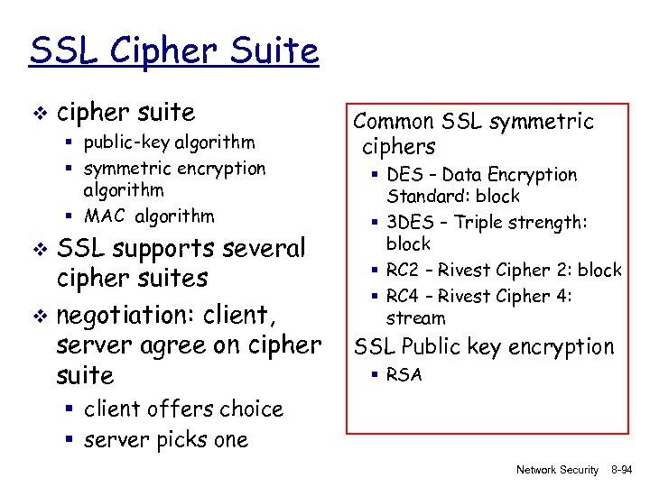 SSL Cipher Suite v cipher suite § public-key algorithm § symmetric encryption algorithm §