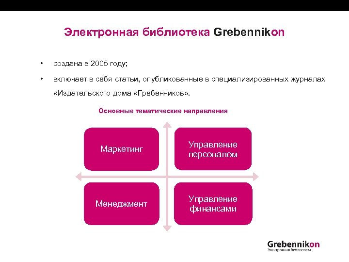 Электронная библиотека Grebennikon • создана в 2005 году; • включает в себя статьи, опубликованные
