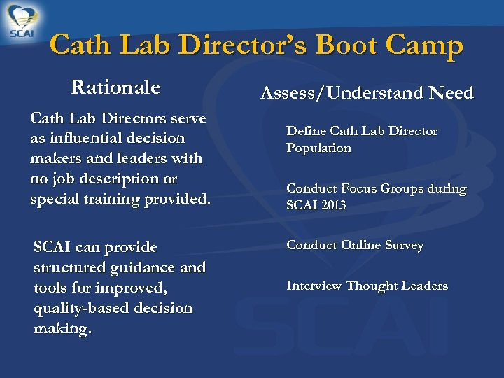 Cath Lab Director's Boot Camp Rationale Cath Lab Directors serve as influential decision makers