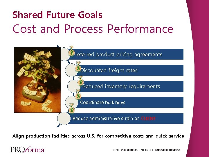 Shared Future Goals Cost and Process Performance Preferred product pricing agreements Discounted freight rates
