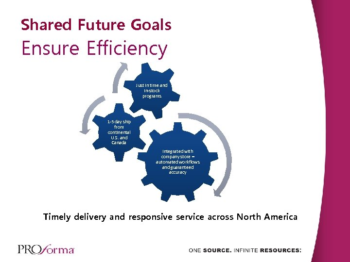 Shared Future Goals Ensure Efficiency Just in time and in-stock programs 1 -3 day