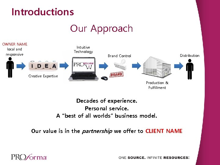 Introductions Our Approach OWNER NAME local and responsive Intuitive Technology Distribution Brand Control Creative