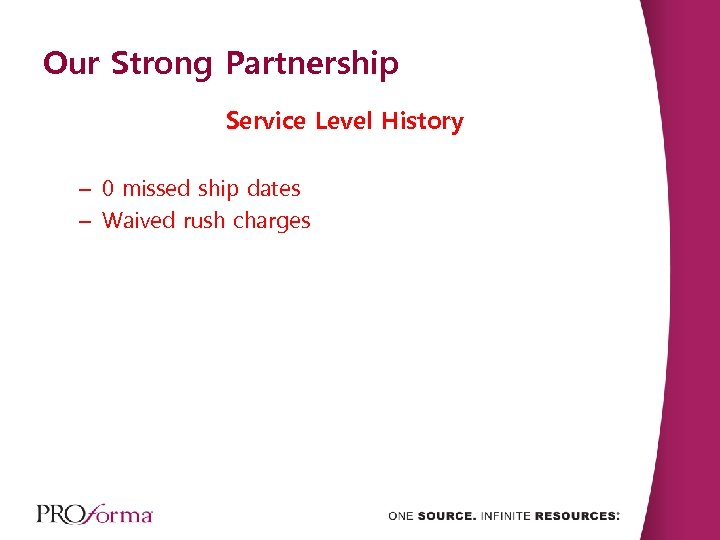 Our Strong Partnership Service Level History – 0 missed ship dates – Waived rush