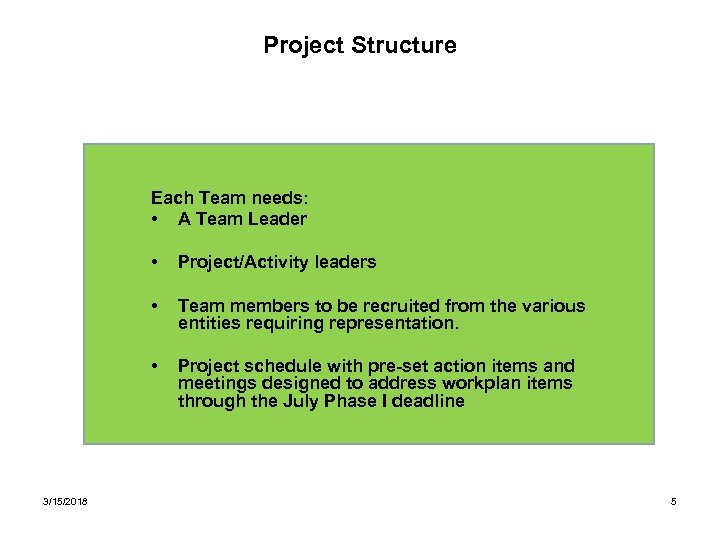 Project Structure Each Team needs: • A Team Leader • • Team members to