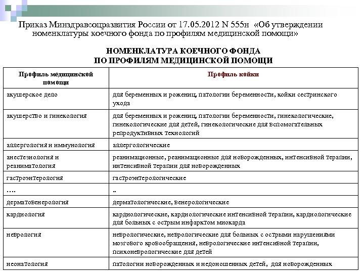 Приказ Минздравсоцразвития России от 17. 05. 2012 N 555 н «Об утверждении номенклатуры коечного