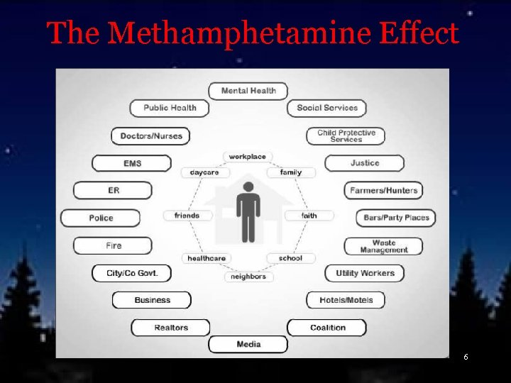 The Methamphetamine Effect 6