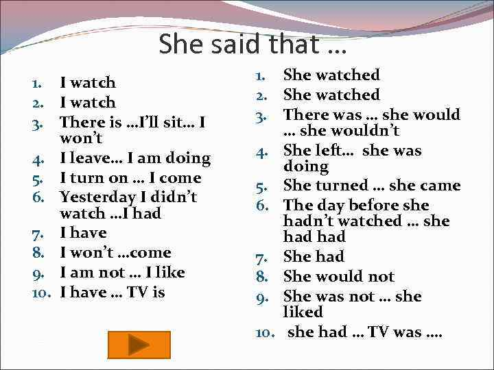 She said that … 1. I watch 2. I watch 3. There is …I'll