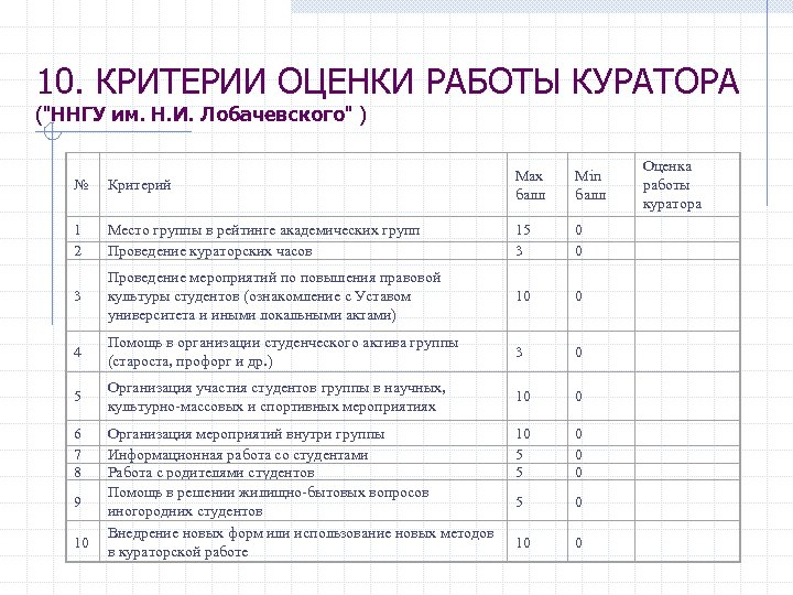 10. КРИТЕРИИ ОЦЕНКИ РАБОТЫ КУРАТОРА (