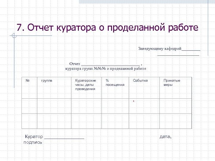 7. Отчет куратора о проделанной работе Заведующему кафедрой__________ Отчет ______________ , куратора групп №№№