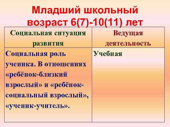 Младший школьный возраст 6(7) 10(11) лет Социальная ситуация Ведущая развития деятельность Социальная роль Учебная