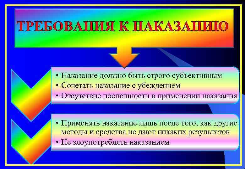 ТРЕБОВАНИЯ К НАКАЗАНИЮ • Наказание должно быть строго субъективным • Сочетать наказание с убеждением