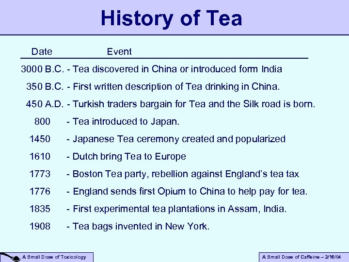 History of Tea Date Event 3000 B. C. - Tea discovered in China or