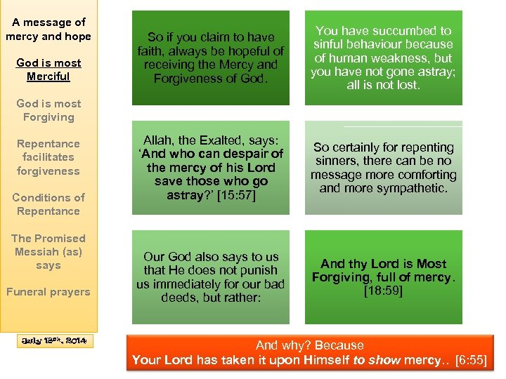 A message of mercy and hope God is most Merciful So if you claim