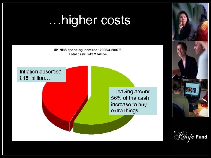 …higher costs Inflation absorbed £ 18+billion…. …leaving around 56% of the cash increase to