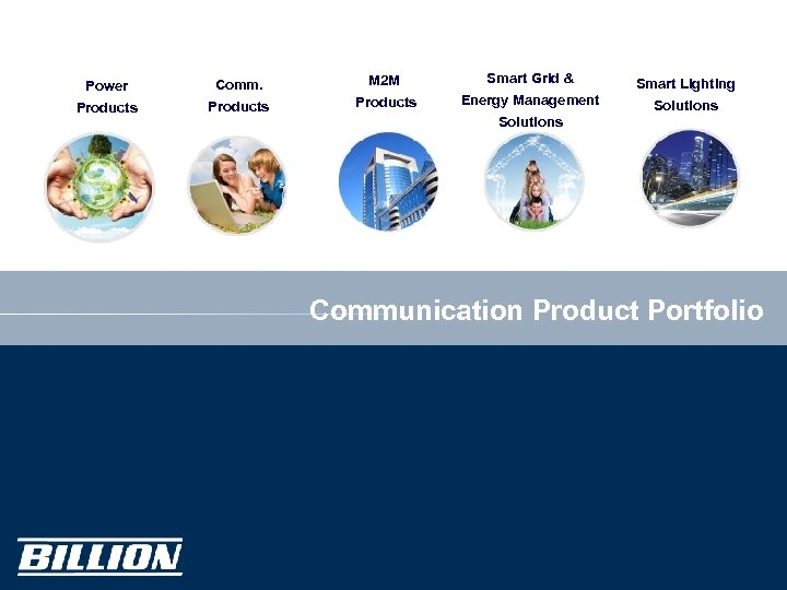 Power Comm. M 2 M Smart Grid & Products Energy Management ? Solutions Smart