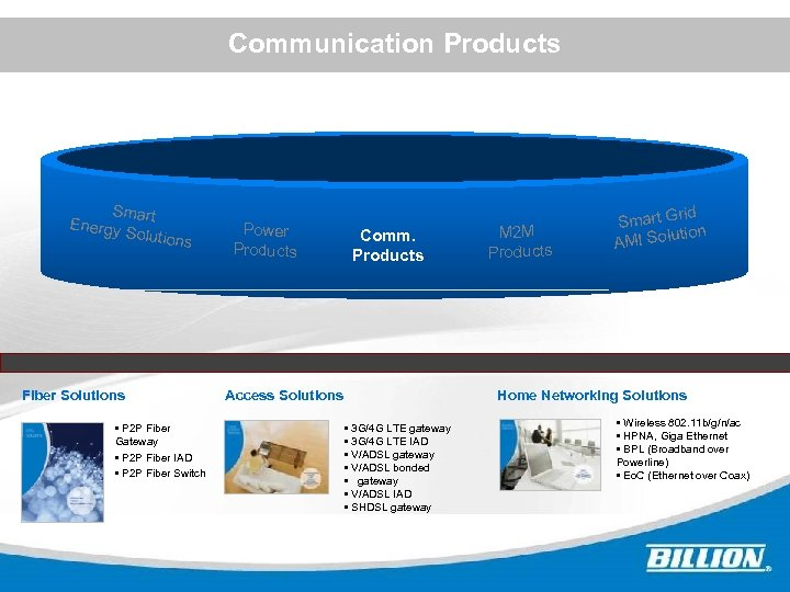 Communication Products Smart Energy Solution s Power Products Comm. Products M 2 M Products