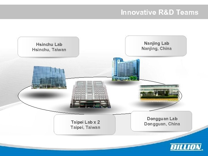 Innovative R&D Teams Nanjing Lab Nanjing, China Hsinchu Lab Hsinchu, Taiwan ? Taipei Lab