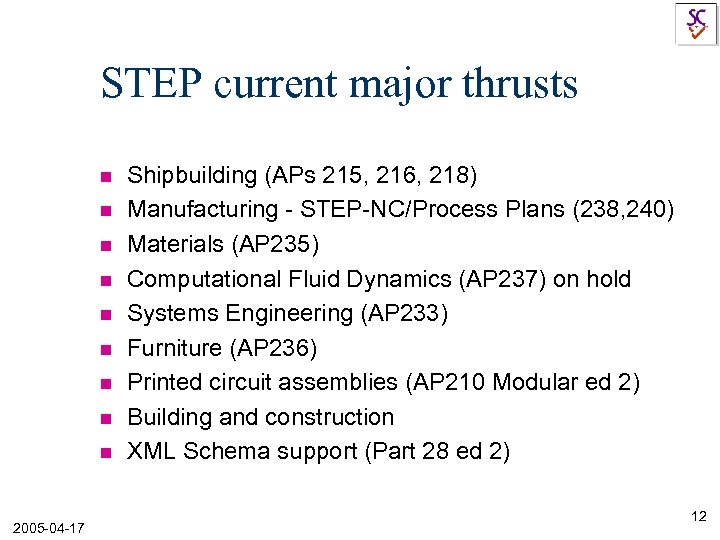 STEP current major thrusts n n n n n 2005 -04 -17 Shipbuilding (APs