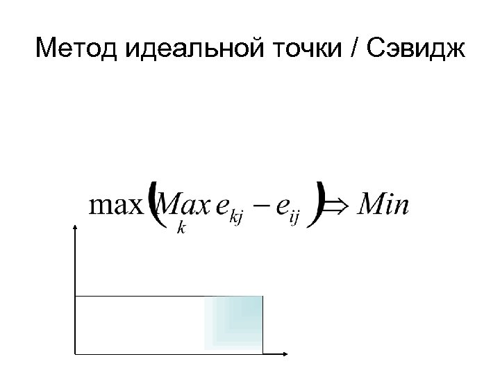 Метод идеальной точки / Сэвидж
