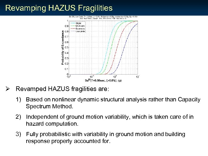 Revamping HAZUS Fragilities Ø Revamped HAZUS fragilities are: 1) Based on nonlinear dynamic structural