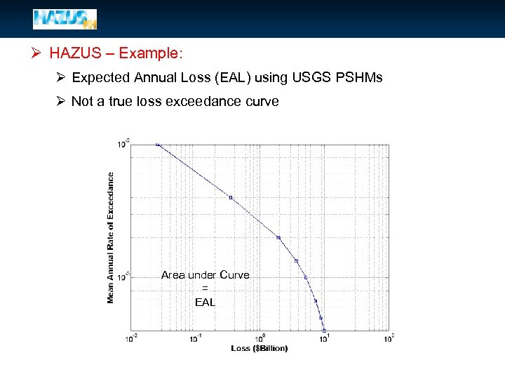 Ø HAZUS – Example: Ø Expected Annual Loss (EAL) using USGS PSHMs Ø Not