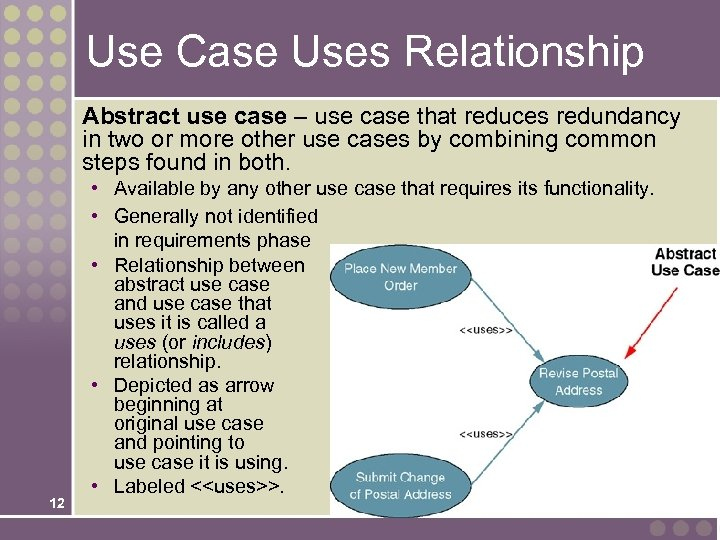 Use Case Uses Relationship Abstract use case – use case that reduces redundancy in