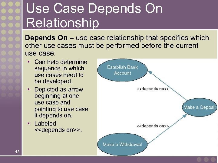 Use Case Depends On Relationship Depends On – use case relationship that specifies which