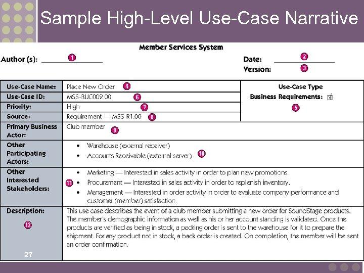 Sample High-Level Use-Case Narrative 27