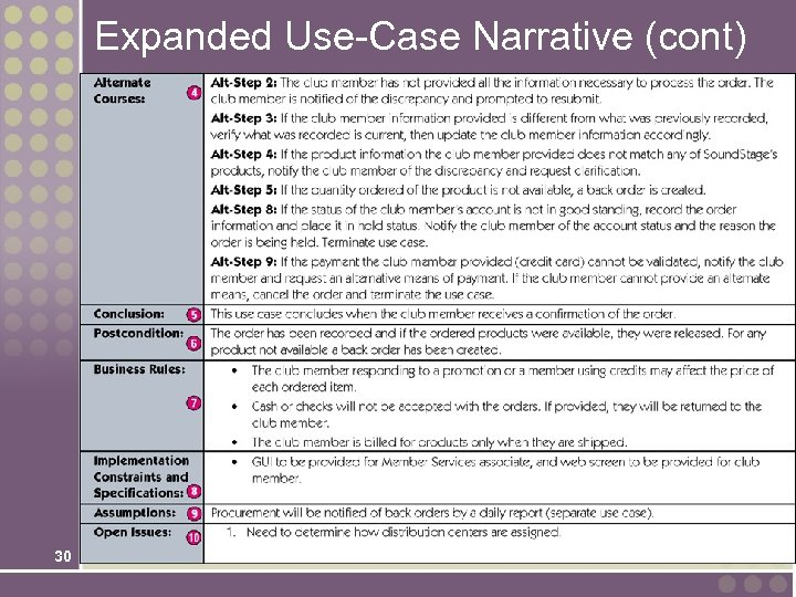 Expanded Use-Case Narrative (cont) 30