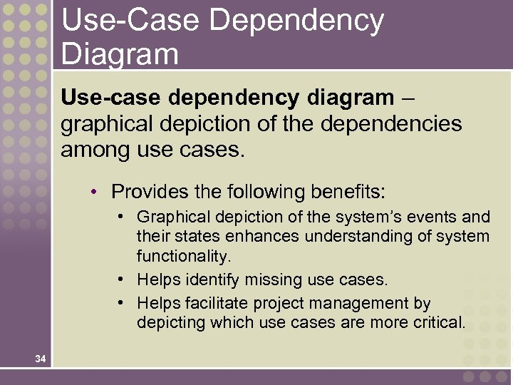 Use-Case Dependency Diagram Use-case dependency diagram – graphical depiction of the dependencies among use