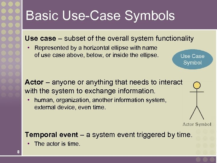 Basic Use-Case Symbols Use case – subset of the overall system functionality • Represented